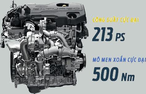 Động cơ Bi-Turbo 2.0L với hộp số tự động 10 cấp